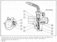 Z50 CARB DIAGRAM