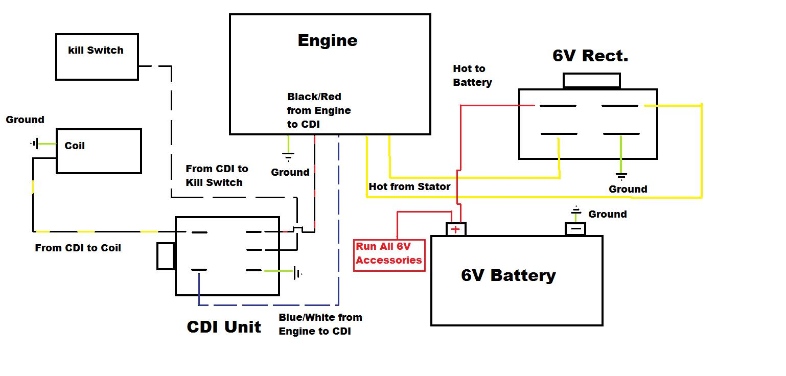 wiring diagram for motorcycle hazard lights bare bones wiring diagram do the ton  bare bones wiring diagram do the ton