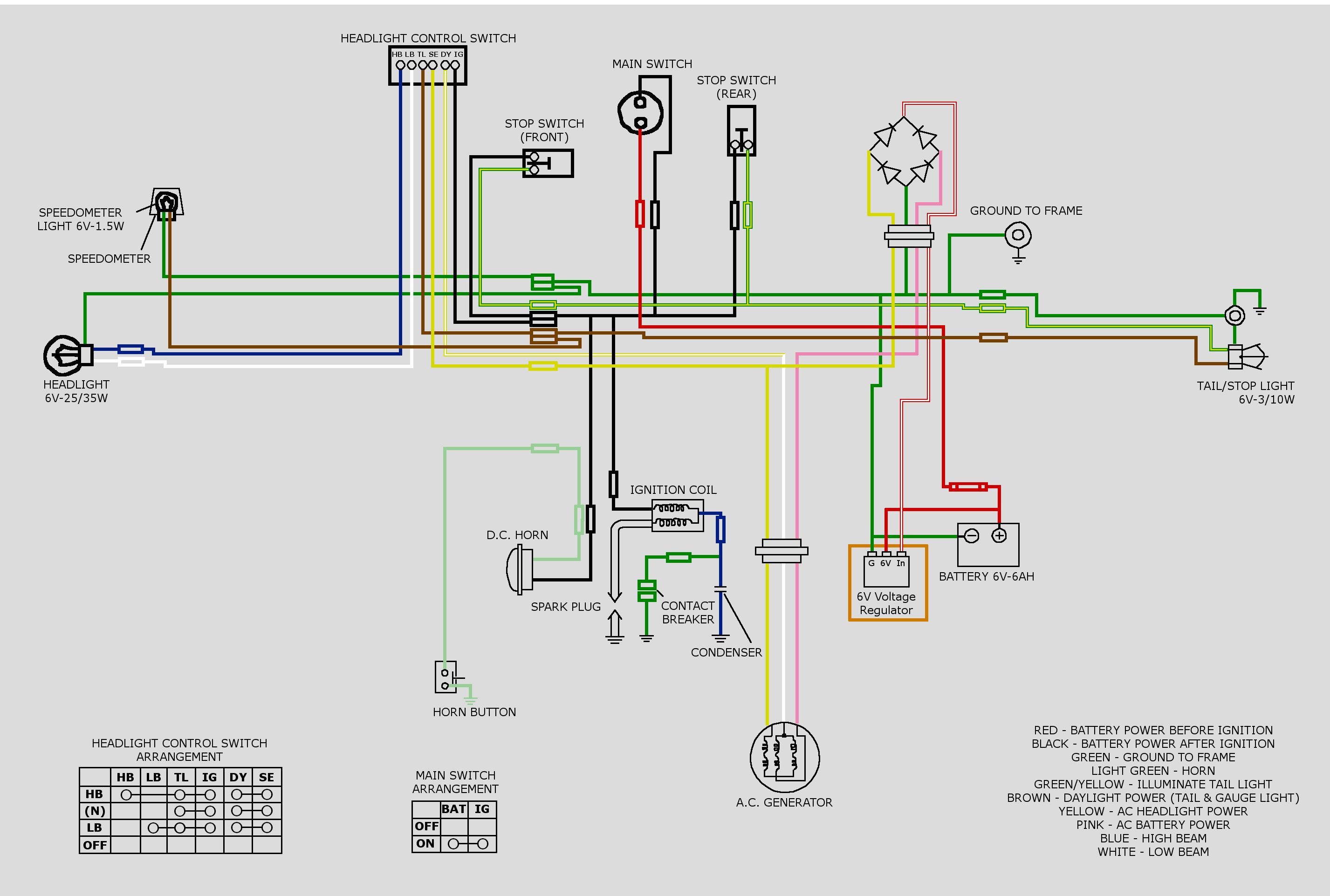 Honda 125 Wiring Diagram - wiring diagram series-page -  series-page.albergoinsicilia.itseries-page.albergoinsicilia.it