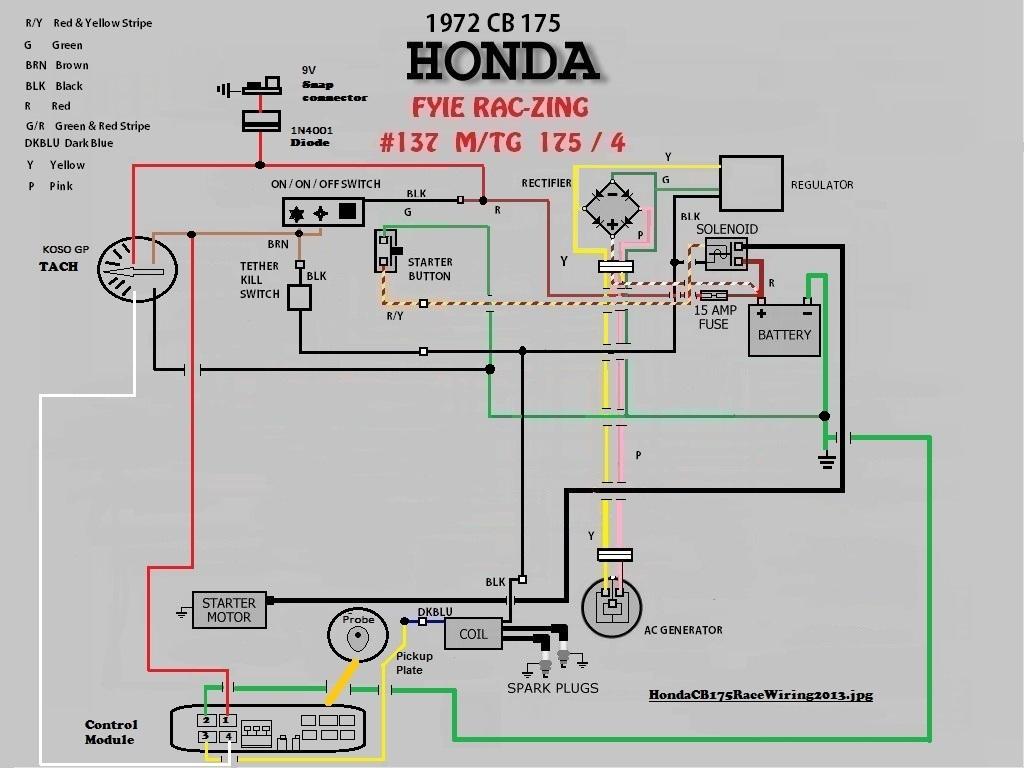 Honda CB 175 Race Bike Wiring | DO THE TONDo The Ton