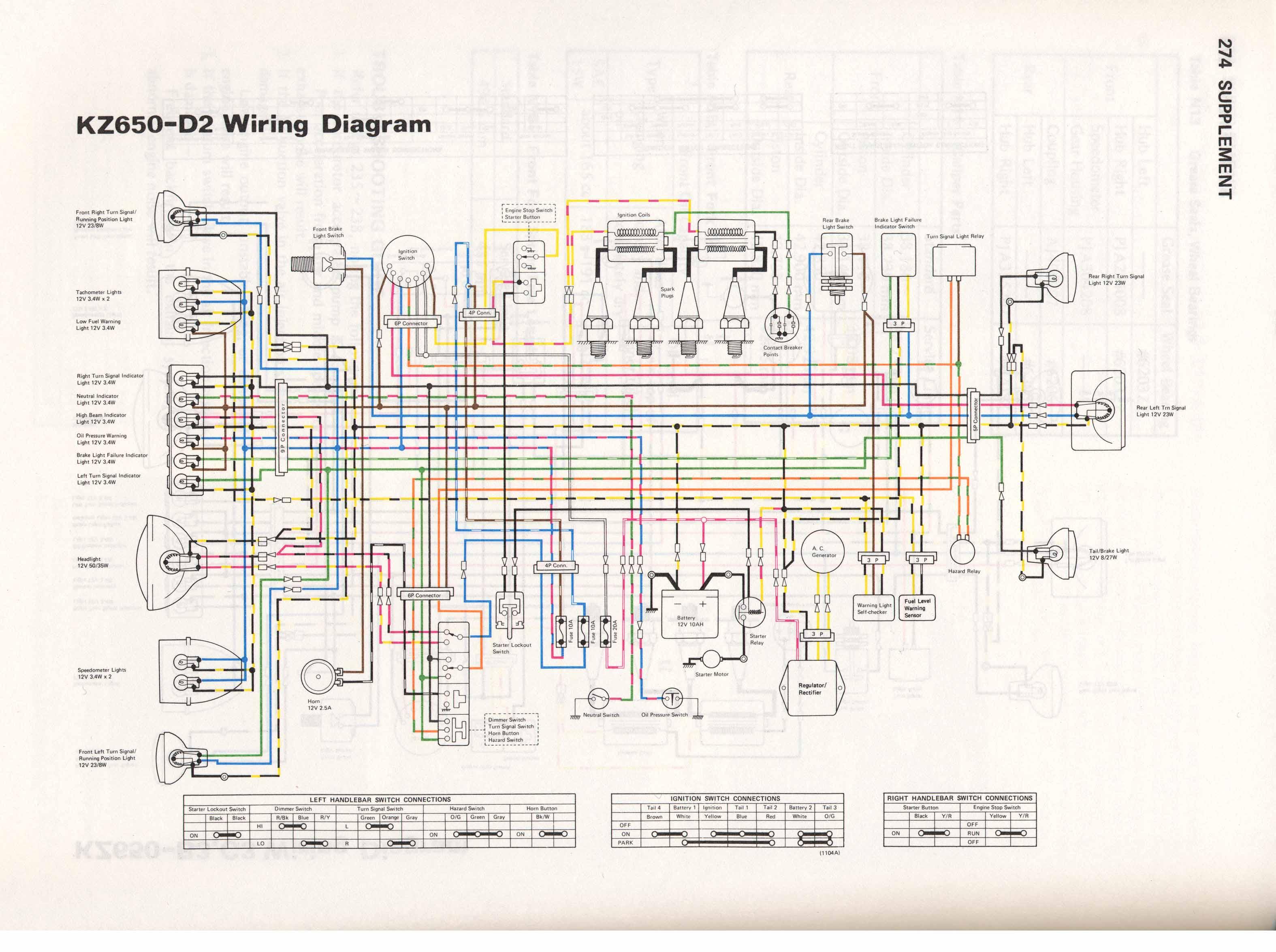 Kz650 D2 Bare Bones Wiring Diagram Help Do The Ton