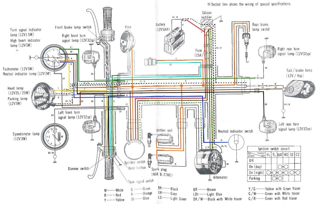 Suzuki Ts 250 Wiring Diagram - Wiring Diagram Data bland-adjust -  bland-adjust.portorhoca.it | Ts250 Wiring Diagram |  | portorhoca.it
